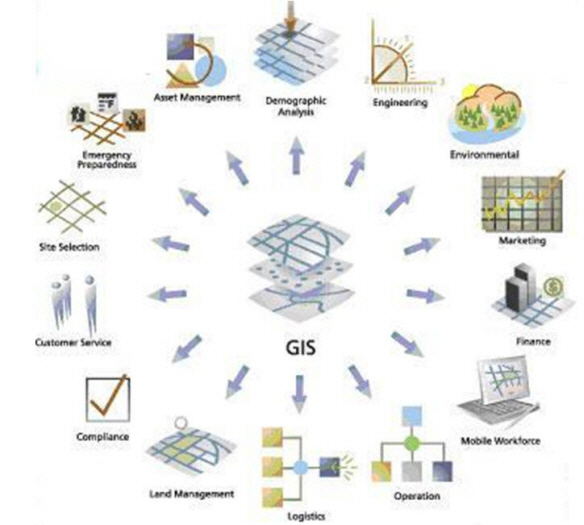 http://www.supportssystems.com/gis-services.php